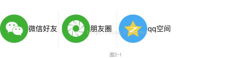 iOS UIButton的imageEdgeInsets和titleEdgeInsets属性