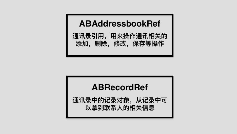iOS开发之AddressBook框架详解